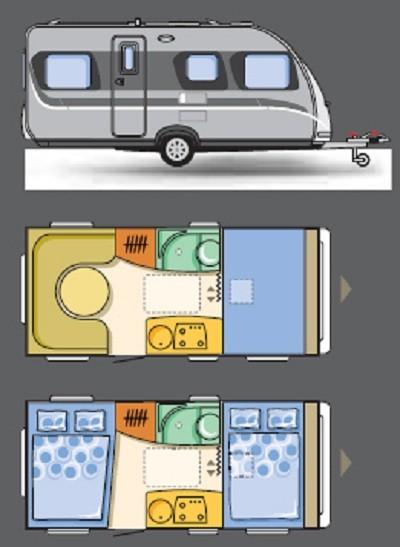 plano-Información sobre caravanas